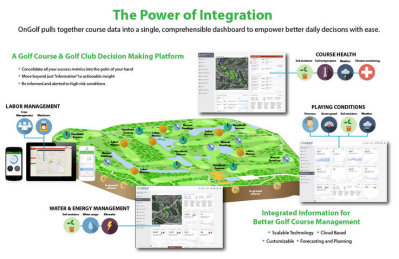 OnGolf-Power-of-Irrigation