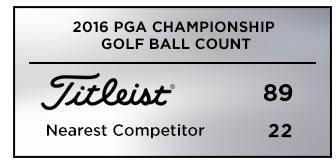 2016_PGA_Championship_Counts.jpg-730x410