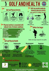 golf-and-health-f1-large_